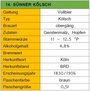 14_Sünner Kölsch-Steckbrief