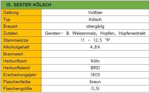 15_Sester Kölsch-Steckbrief