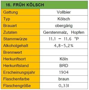 16_Früh Kölsch-Steckbrief