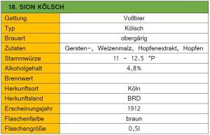 18_Sion Kölsch-Steckbrief