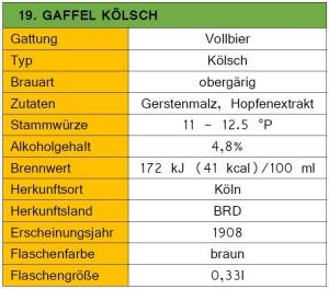 19_Gaffel Kölsch-Steckbrief