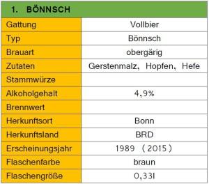 1_Bönnsch-Steckbrief