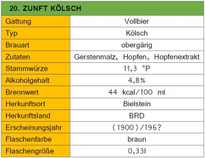 20_Zunft Kölsch-Steckbrief