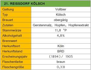 21_Reissdorf Kölsch-Steckbrief