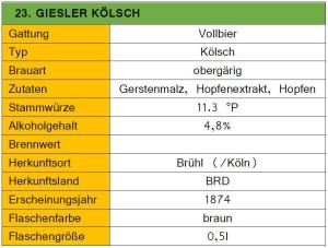 23_Giesler Kölsch-Steckbrief