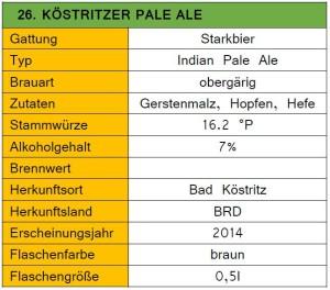 26_Köstritzer Pale Ale-Steckbrief