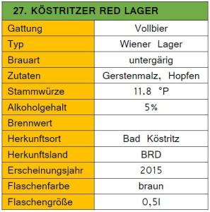 27_Köstritzer Red Lager-Steckbrief