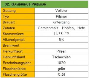 32_Gambrinus Premium-Steckbrief