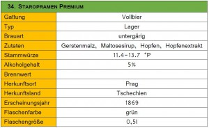 34_Staropramen Premium-Steckbrief