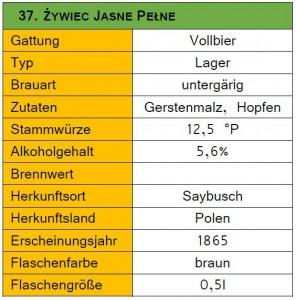 37_Zywiec Jasne Pelne-Steckbrief