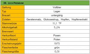 39_Lech Premium-Steckbrief