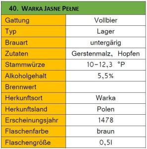 40_Warka Jasne Pelne-Steckbrief