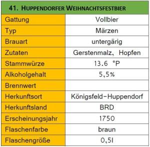 41_Huppendorfer Weihnachtsfestbier-Steckbrief
