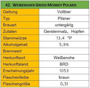 42_Weißenoher Green Monkey Polaris-Steckbrief