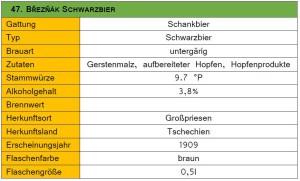 47_Březňák Schwarzbier-Steckbrief