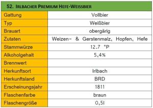 52_Irlbacher Premium Hefe-Weißbier-Steckbrief