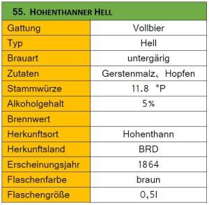 55_Hohentanner Hell-Steckbrief