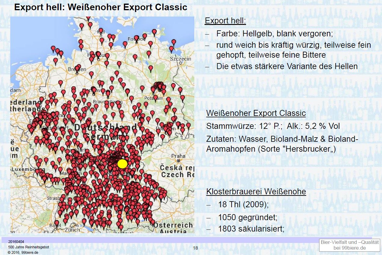 Weißenoher Export Classic
