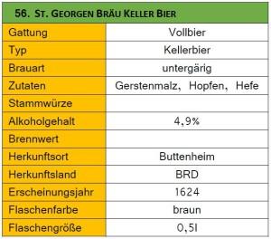 56_St.Georgen Bräu Kellerbier-Steckbrief