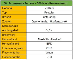 58_Falkenfelser Festbier-Steckbrief