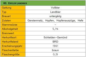 60_Eifeler Landbier-Steckbrief