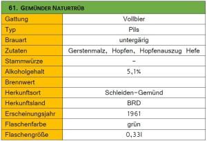 61_Gemünder Naturtrüb-Steckbrief