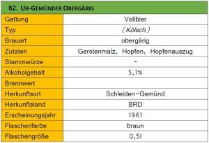 62_Ur-Gemünder Obergärig-Steckbrief