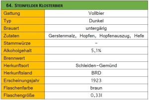 64_Steinfelder Klosterbier-Steckbrief