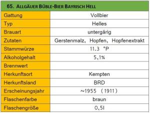 65_Allgäuer Büble-Bier Bayrisch Hell-Steckbrief