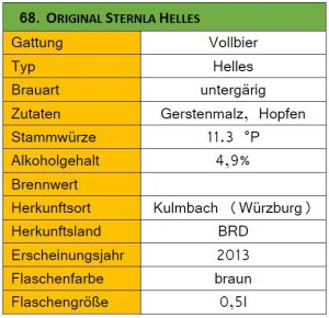 68_Sternla Helles-Steckbrief