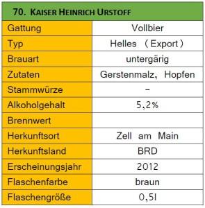 70_Kaiser Heinrich Urstoff-Steckbrief