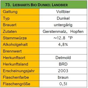 73_Liebhart Bio Dunkel-Steckbrief