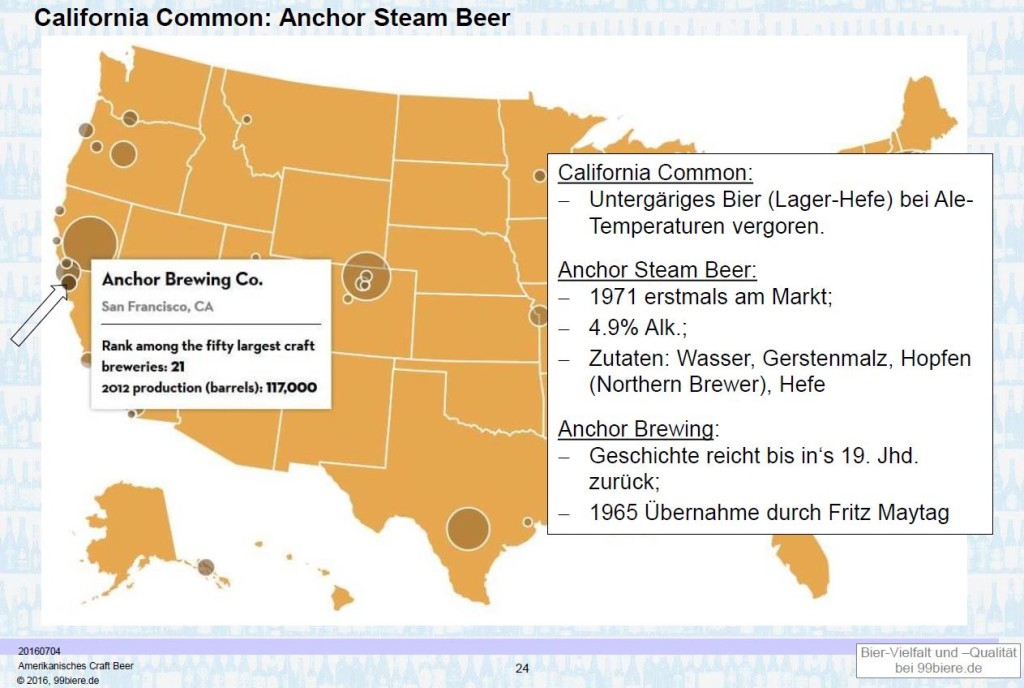5_Anchor Steam Beer