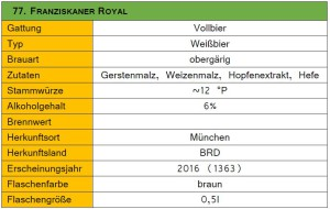 77_Franziskaner Royal-Steckbrief