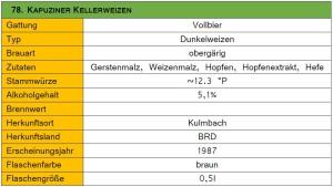 78_Kapuziner Kellerweizen-Steckbrief