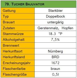 79_Tucher Bajuvator-Steckbrief