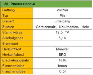 80_Pinkus Speciál-Steckbrief