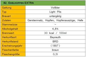 82_Edelhopfen Extra-Steckbrief