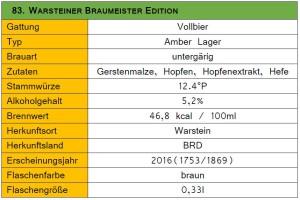 83_Warsteiner Braumeister Edition-Steckbrief