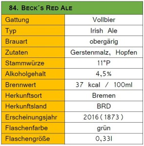 84_Beck´s Red Ale-Steckbrief