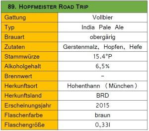 89_Hopfmeister Road Trip-Steckbrief