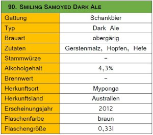90_Smiling Samoyed Dark Ale-Steckbrief