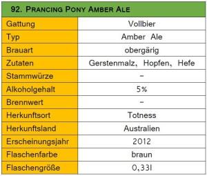92_Prancing Pony Amber Ale-Steckbrief
