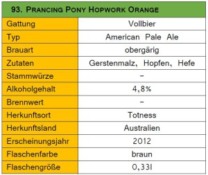 93_Prancing Pony Hopwork Orange-Steckbrief
