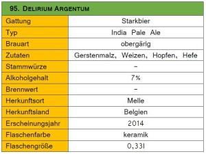 95_Delirium Argentum-Steckbrief