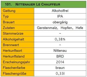 101_Nittenauer Le Chauffeur-Steckbrief