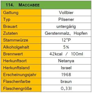 114_Maccabee-Steckbrief