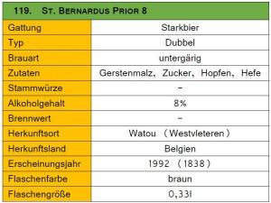 119_St. Bernardus Prior 8-Steckbrief
