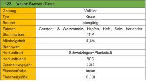 122_Welde Gose-Steckbrief