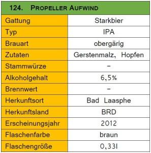 124_Propeller Aufwind-Steckbrief